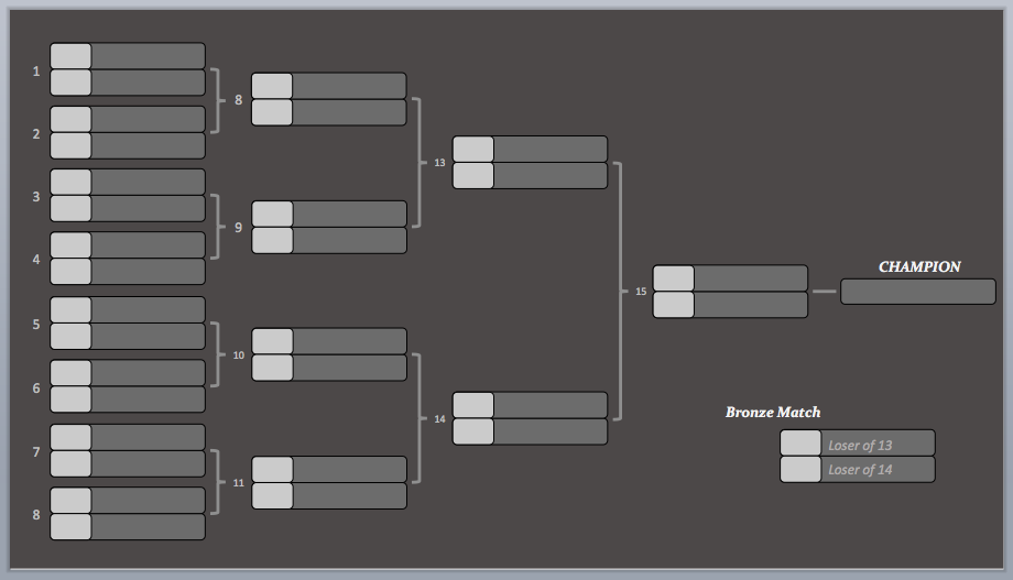 F4F King of the Ring Tournament Format