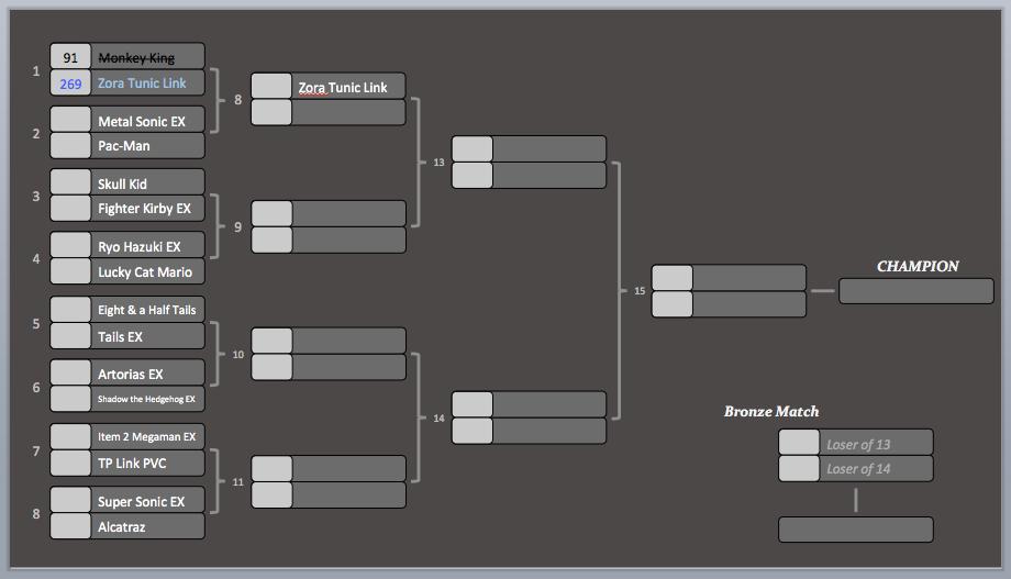 KotR Tourney #1 | Match #1 Results