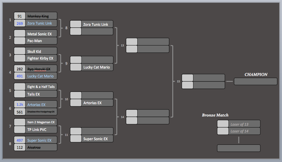 KotR Tourney #1 | Match #3 & 4 Results