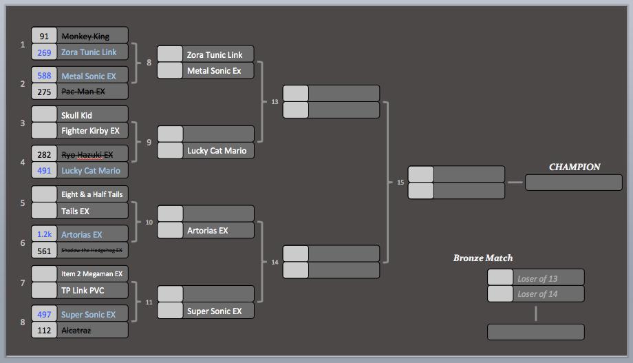 KotR Tourney #1 | Match #5 Results