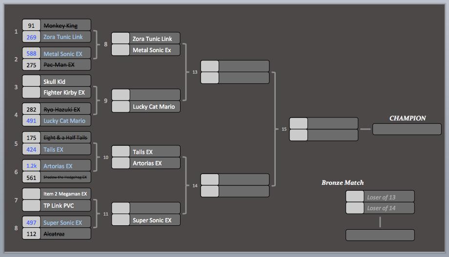 KotR Tourney #1 | Match #6 Results