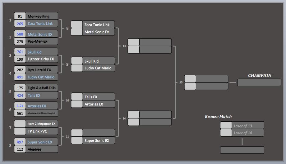 KotR Tourney #1 | Match #7 Results