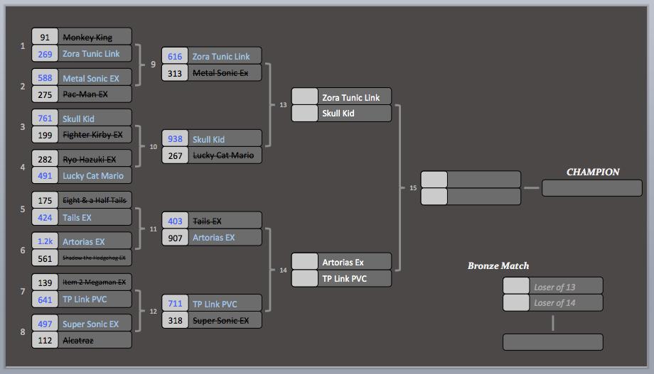KotR Tourney #1 | Match #9-12 Results
