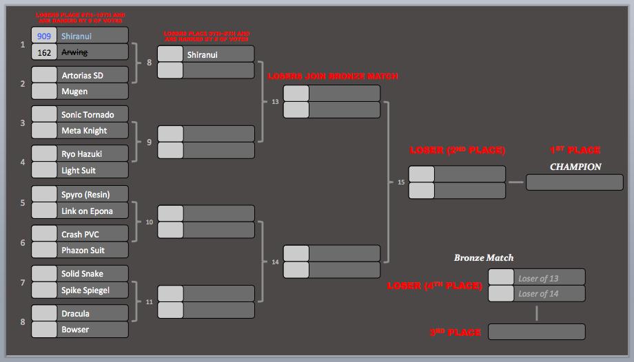 KotR Tourney #3 | Match #1 Results