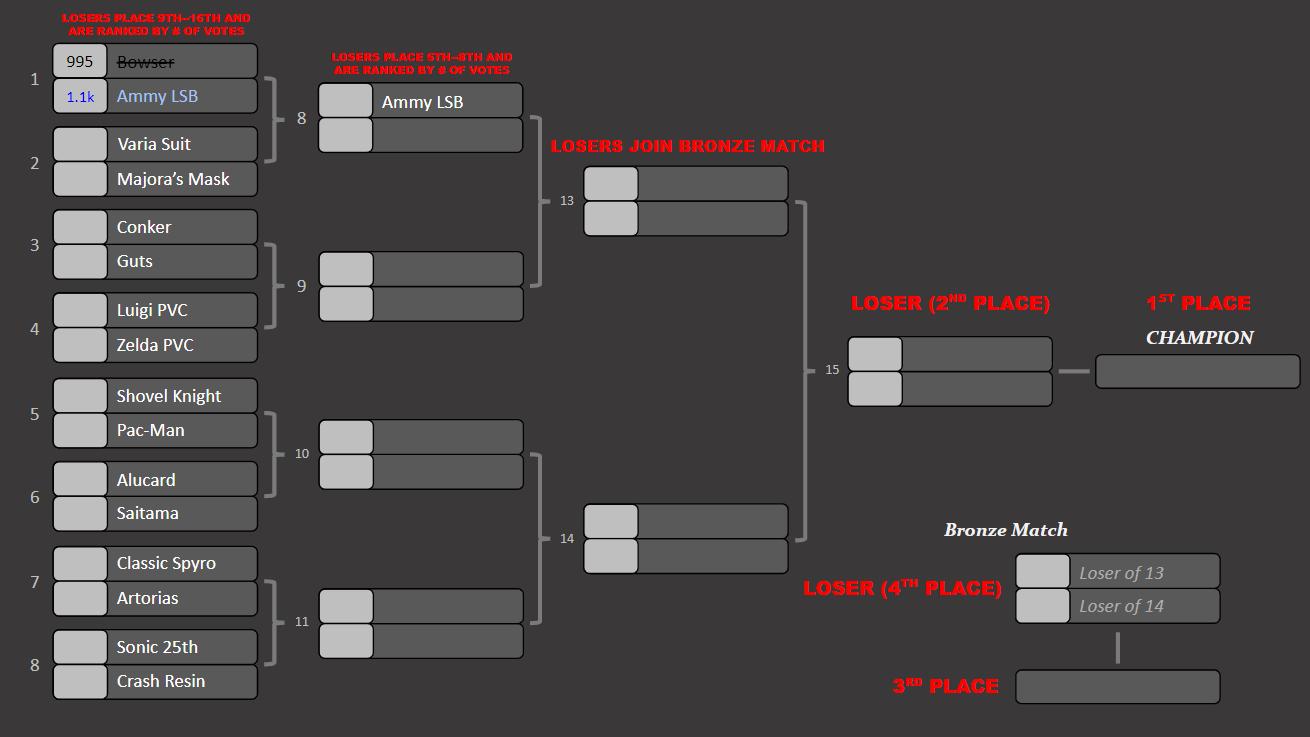 KotR Tourney #6 | Match #1 Results