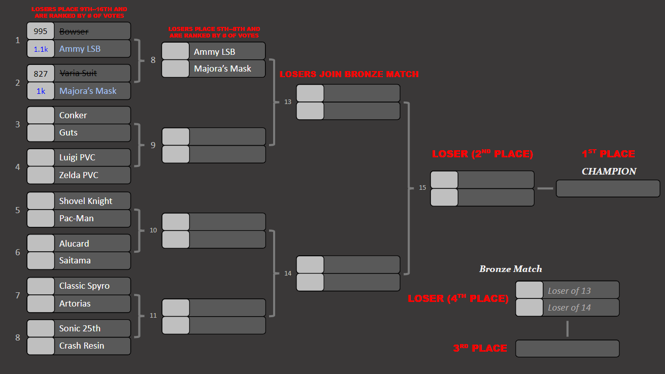 KotR Tourney #6 | Match #2 Results