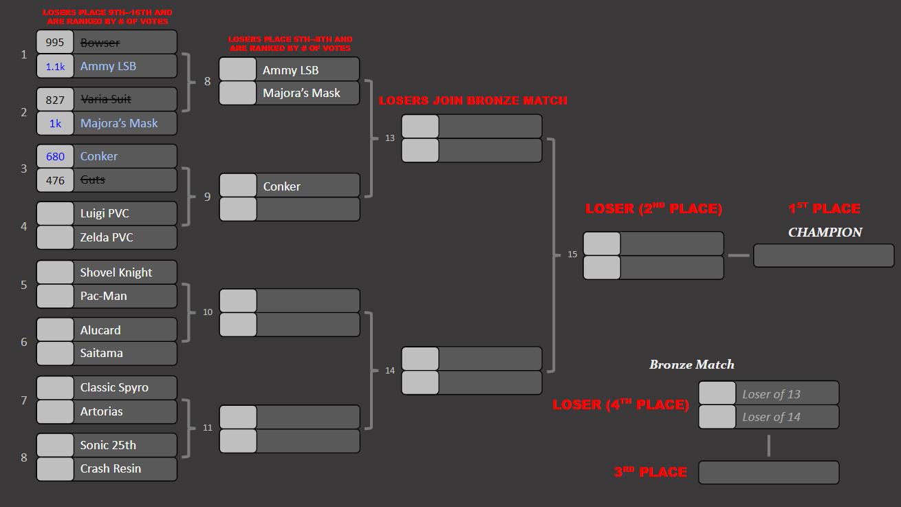 KotR Tourney #6 | Match #3 Results