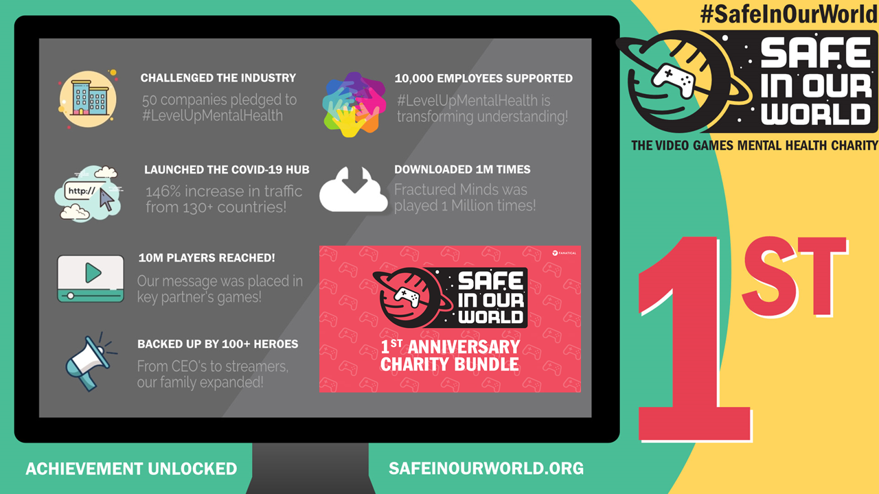 Safe in Our World 1st Anniversary Achievements Summary