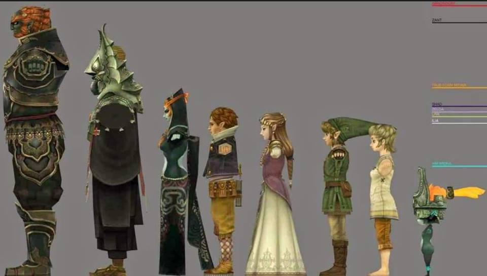 The Legend of Zelda: Twilight Princess Character Scale