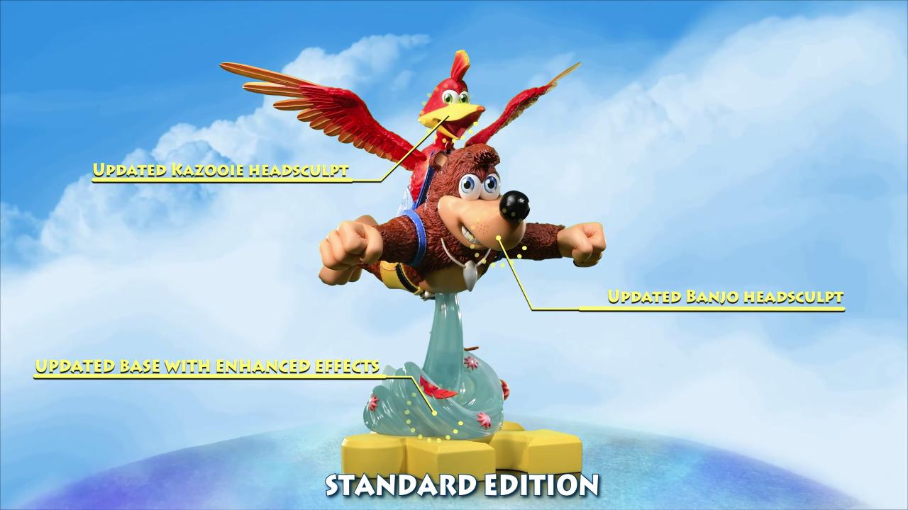 Banjo-Kazooie™ Changes: Summary